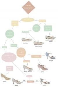 Rachel Simpson Wedding shoe game
